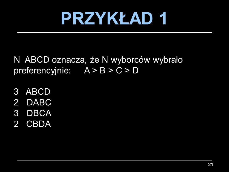 PRZYKŁAD 1 N ABCD oznacza, że N wyborców wybrało preferencyjnie: A > B > C > D. 3 ABCD. DABC.