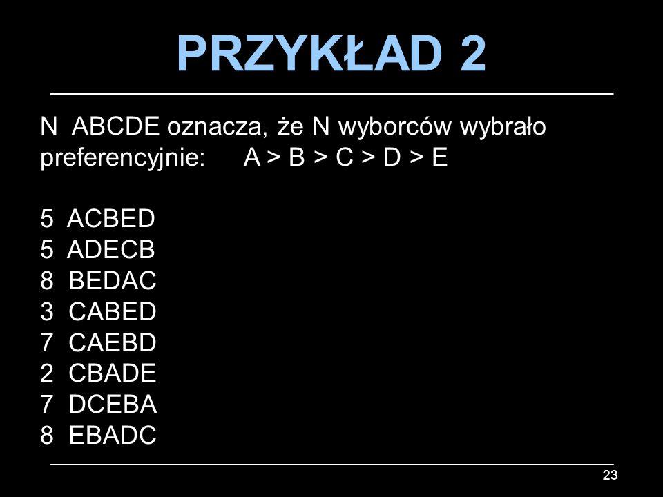 PRZYKŁAD 2 N ABCDE oznacza, że N wyborców wybrało preferencyjnie: A > B > C > D > E. 5 ACBED.