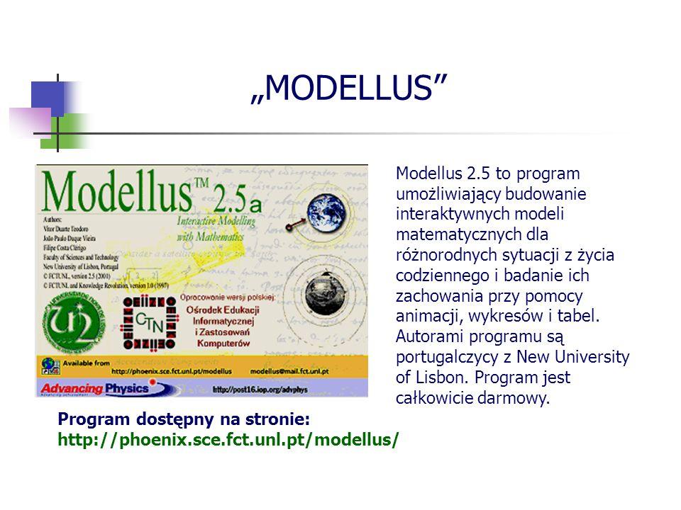 """""""MODELLUS"""