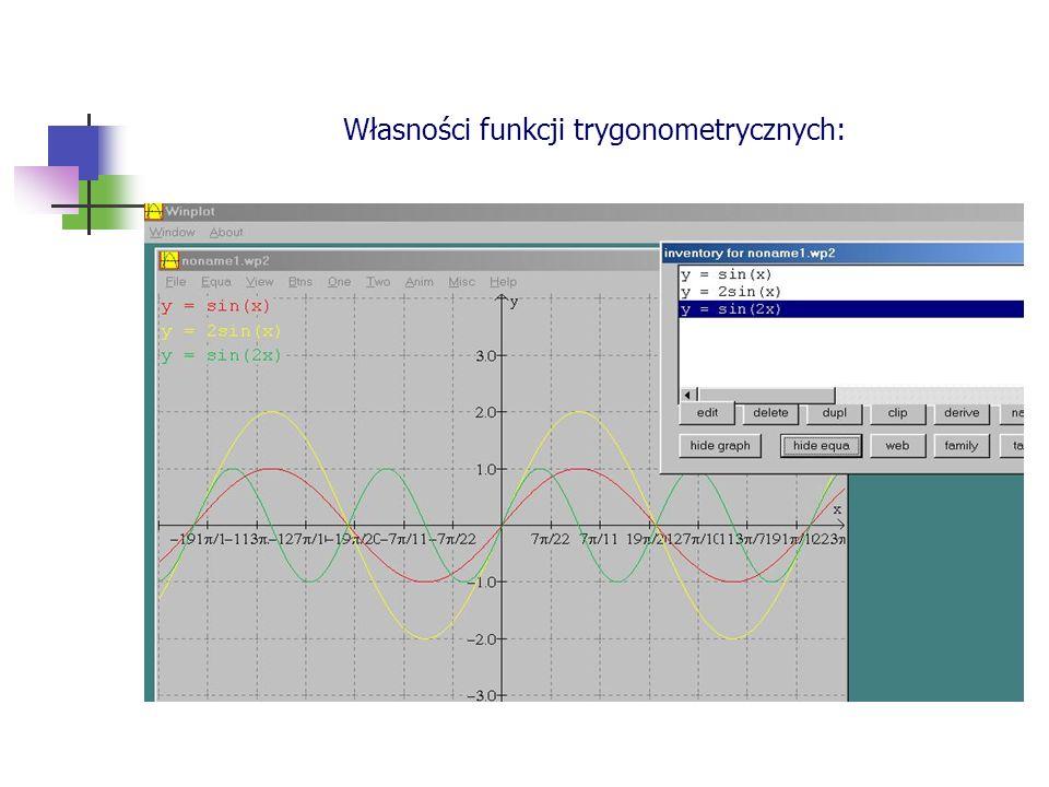 Własności funkcji trygonometrycznych: