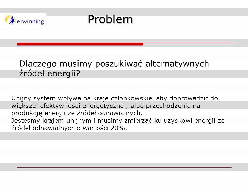 Dlaczego musimy poszukiwać alternatywnych źródeł energii