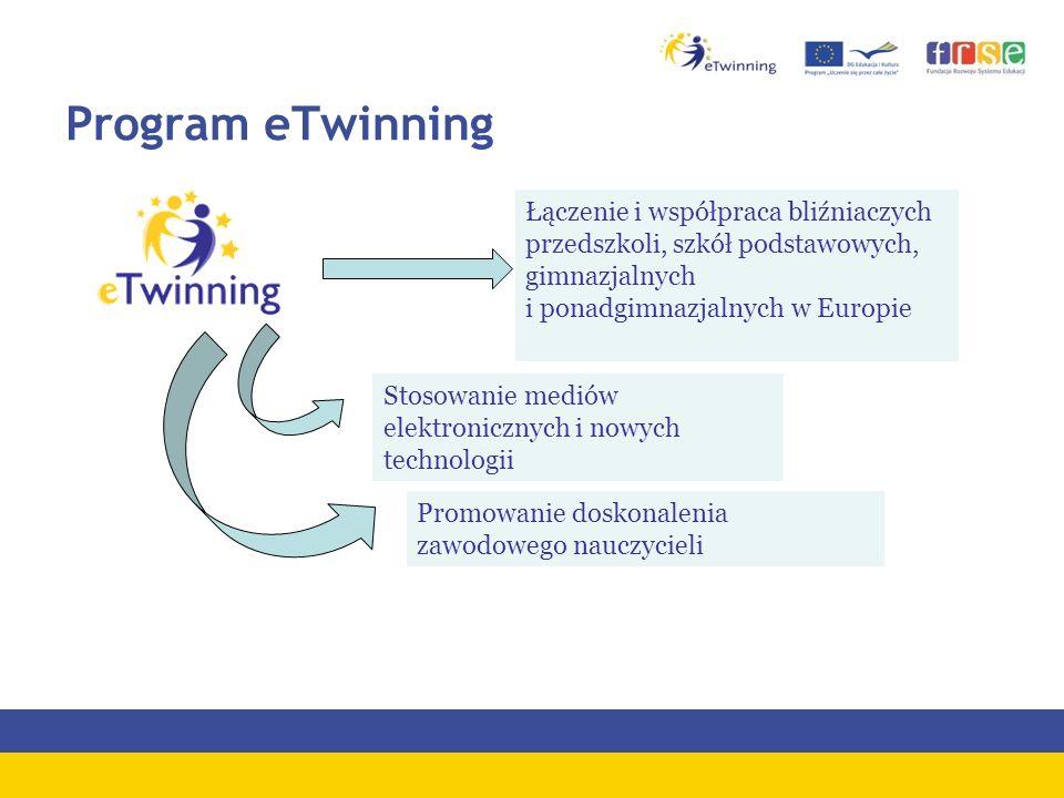 Program eTwinningŁączenie i współpraca bliźniaczych przedszkoli, szkół podstawowych, gimnazjalnych i ponadgimnazjalnych w Europie.