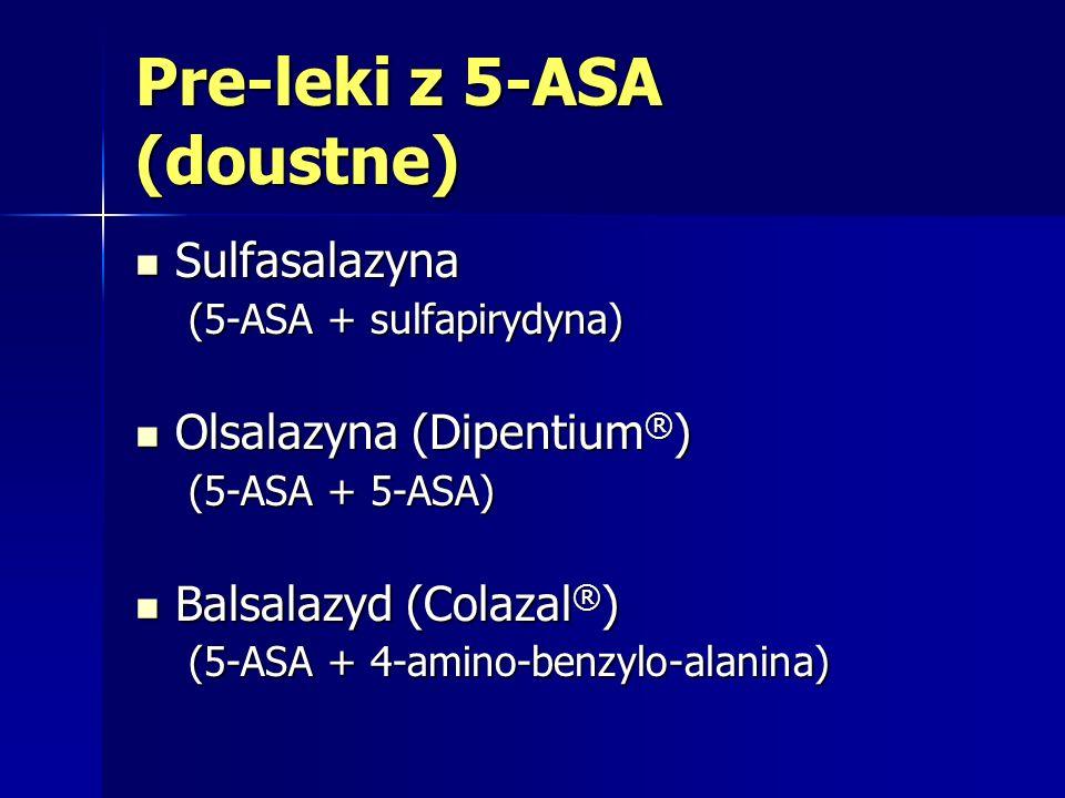 Pre-leki z 5-ASA (doustne)