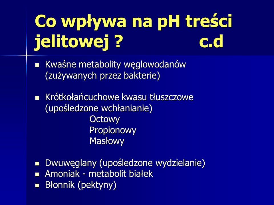 Co wpływa na pH treści jelitowej c.d