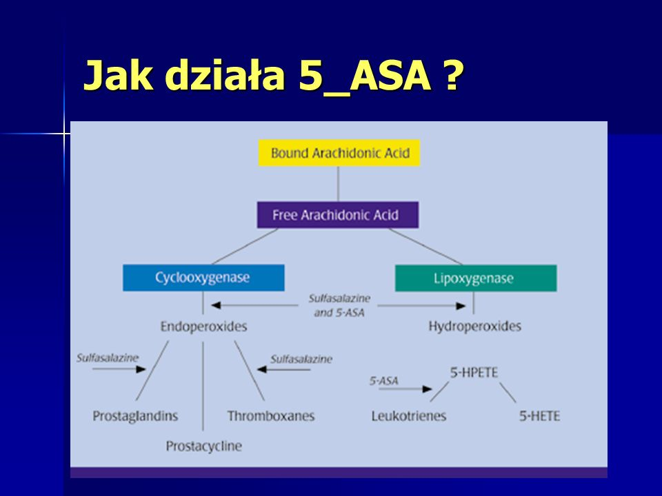 Jak działa 5_ASA