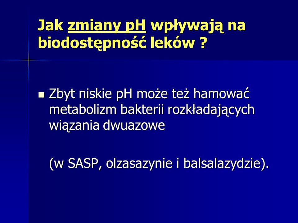 Jak zmiany pH wpływają na biodostępność leków