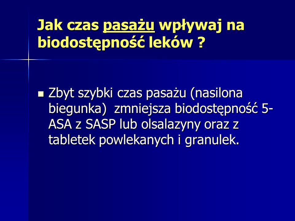 Jak czas pasażu wpływaj na biodostępność leków