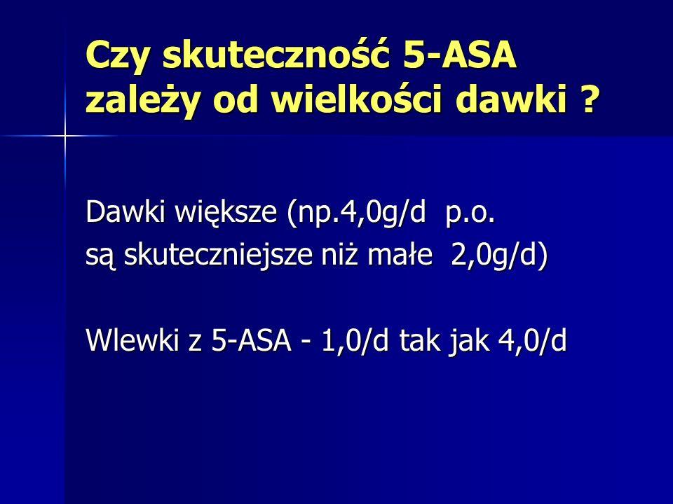 Czy skuteczność 5-ASA zależy od wielkości dawki