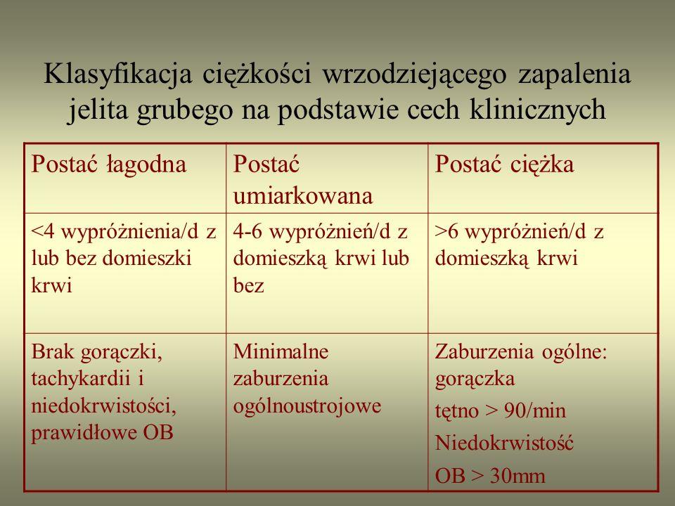 Klasyfikacja ciężkości wrzodziejącego zapalenia jelita grubego na podstawie cech klinicznych