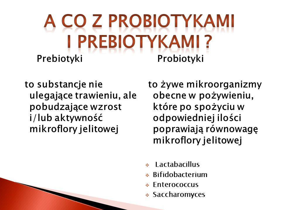 A co z probiotykami i prebiotykami