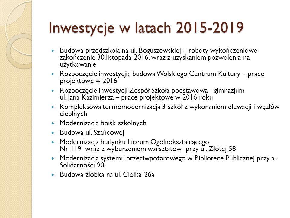 Inwestycje w latach 2015-2019