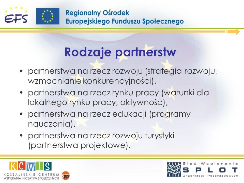 Rodzaje partnerstw partnerstwa na rzecz rozwoju (strategia rozwoju, wzmacnianie konkurencyjności),