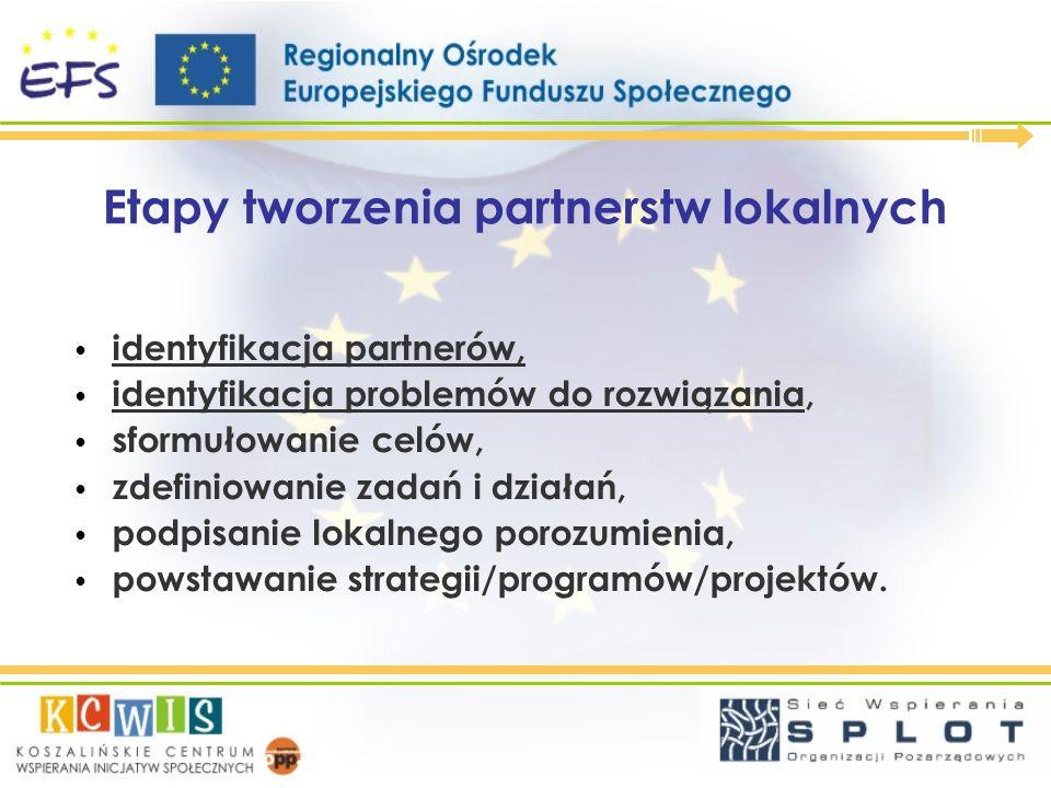 Etapy tworzenia partnerstw lokalnych