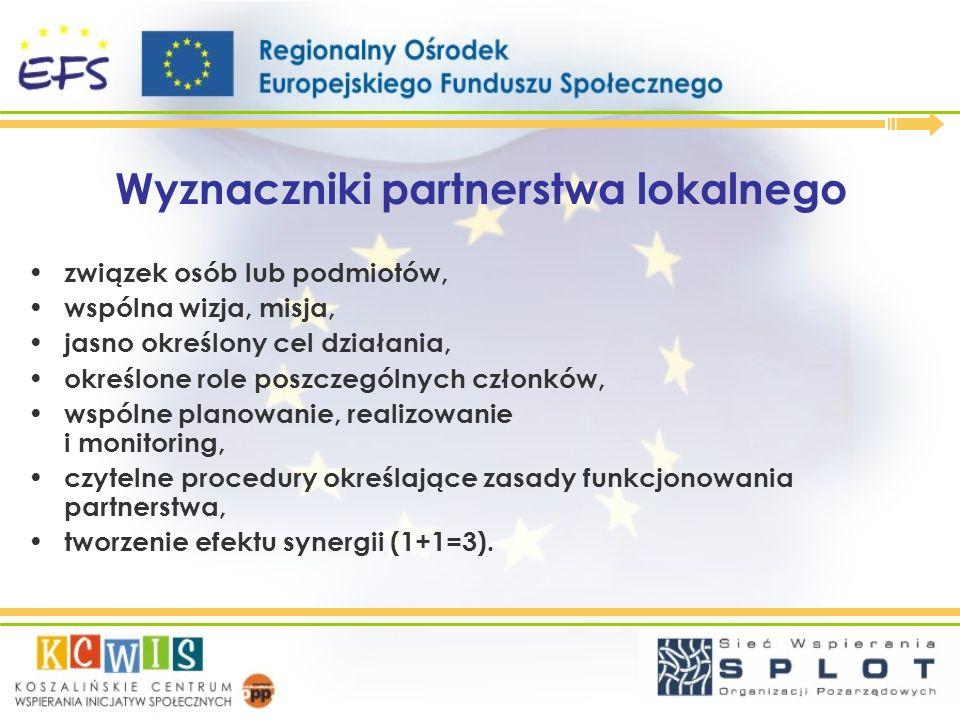 Wyznaczniki partnerstwa lokalnego