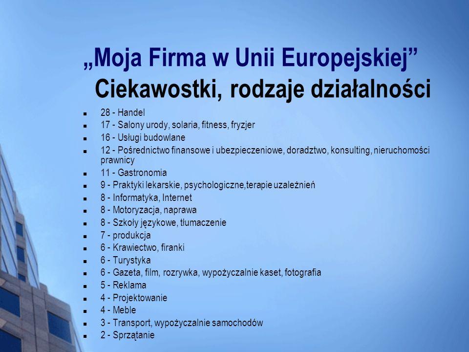 """""""Moja Firma w Unii Europejskiej Ciekawostki, rodzaje działalności"""