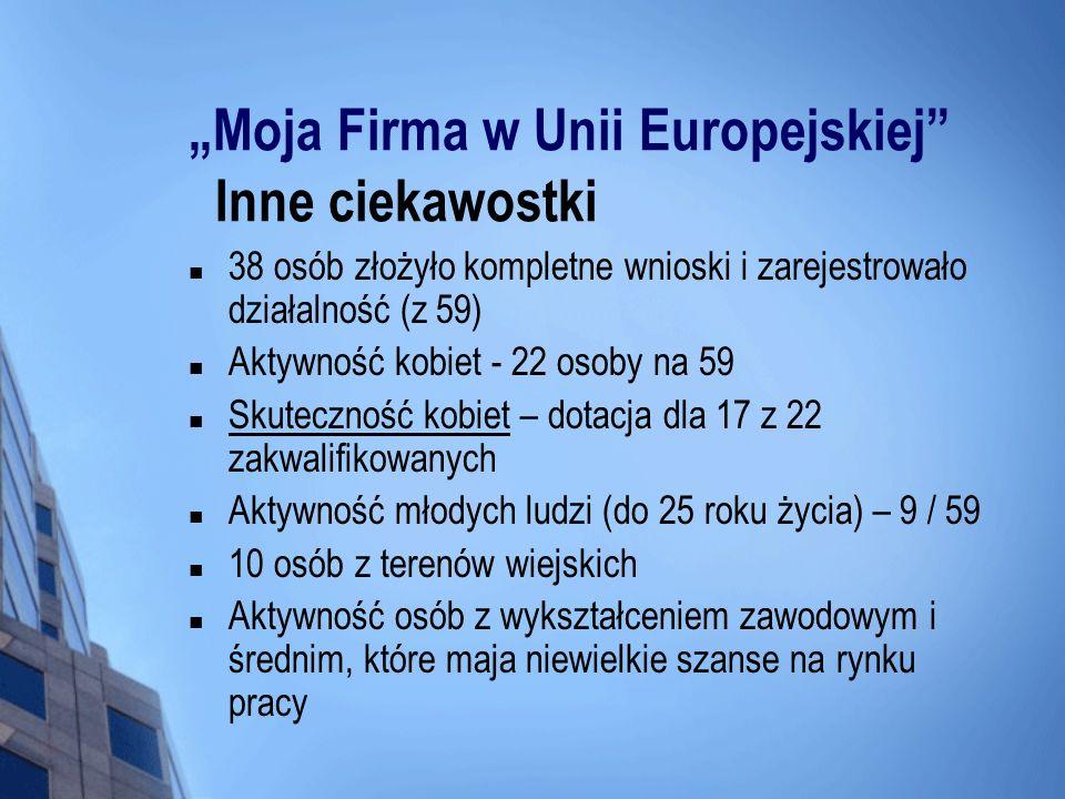 """""""Moja Firma w Unii Europejskiej Inne ciekawostki"""