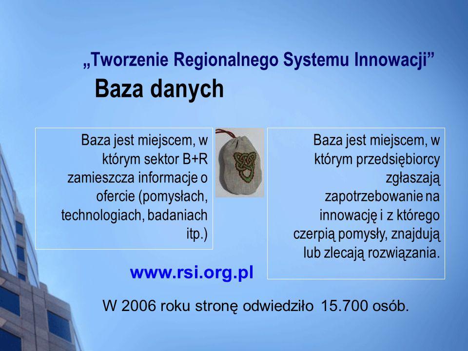 """""""Tworzenie Regionalnego Systemu Innowacji Baza danych"""