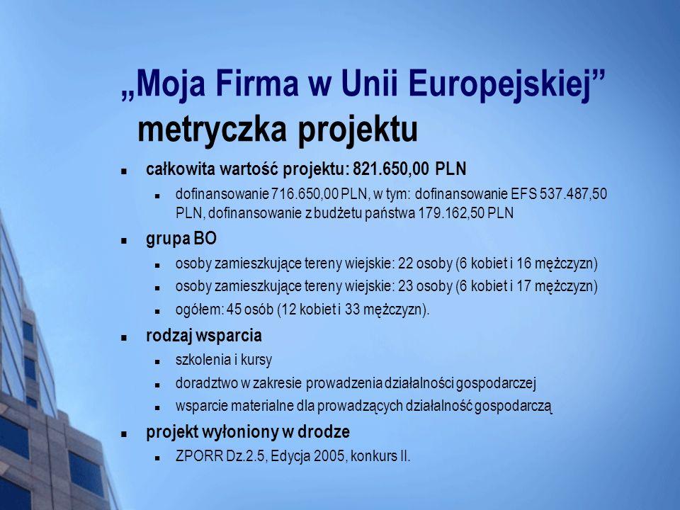 """""""Moja Firma w Unii Europejskiej metryczka projektu"""