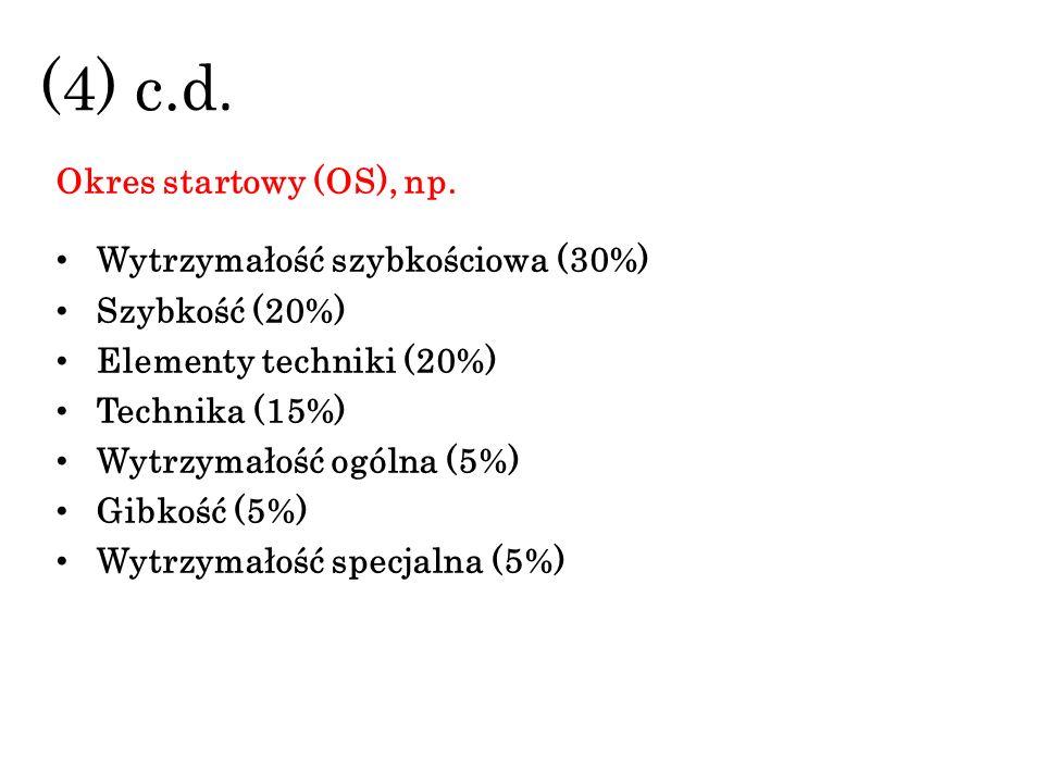 (4) c.d. Okres startowy (OS), np. Wytrzymałość szybkościowa (30%)