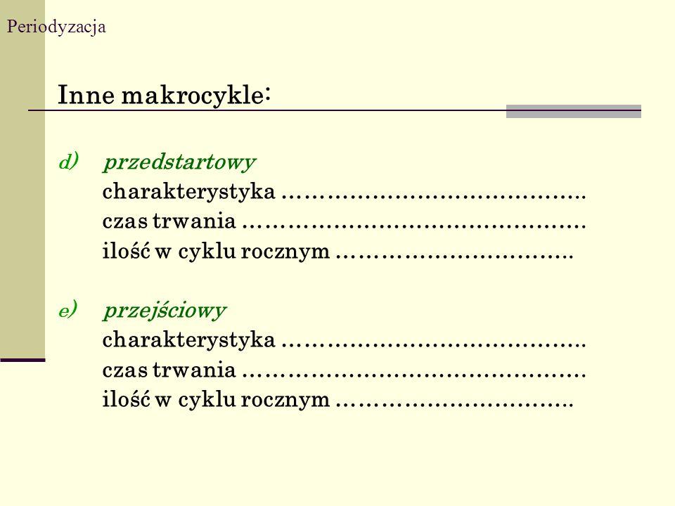 Inne makrocykle: przedstartowy charakterystyka …………………………………..