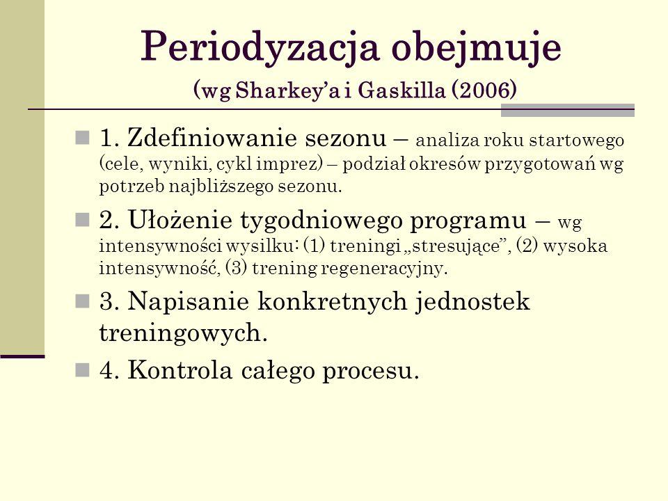 Periodyzacja obejmuje (wg Sharkey'a i Gaskilla (2006)