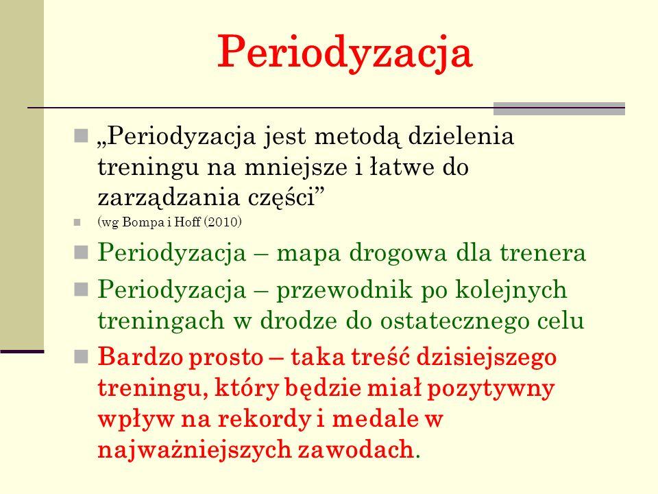 """Periodyzacja """"Periodyzacja jest metodą dzielenia treningu na mniejsze i łatwe do zarządzania części"""