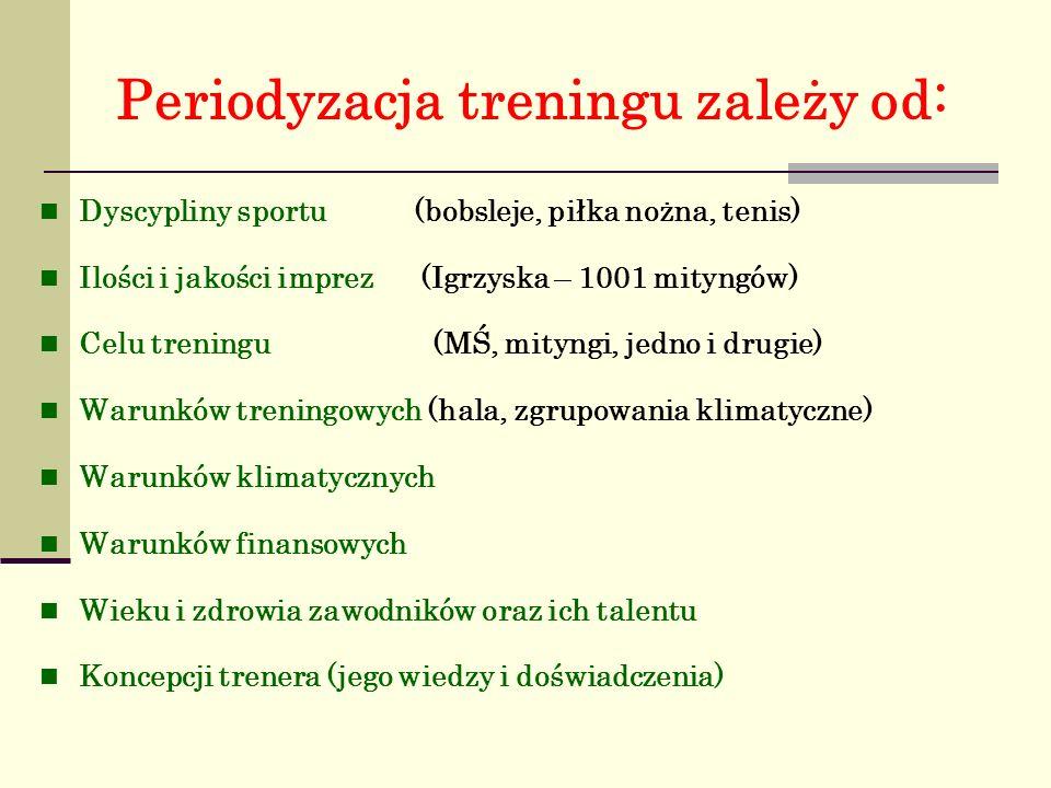 Periodyzacja treningu zależy od: