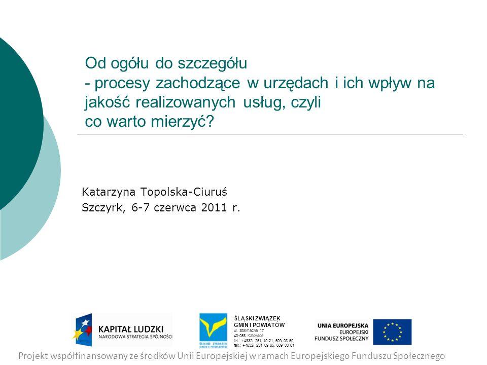 Katarzyna Topolska-Ciuruś Szczyrk, 6-7 czerwca 2011 r.