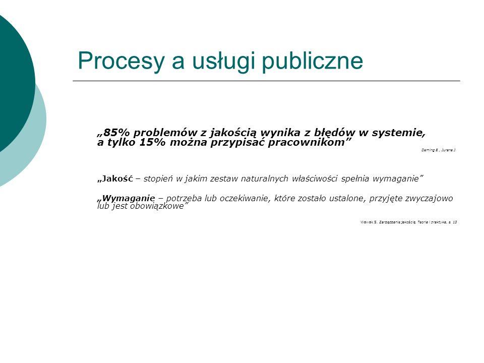 Procesy a usługi publiczne