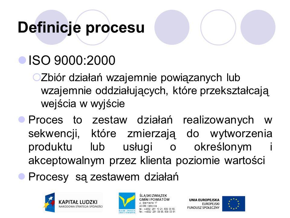 Definicje procesu ISO 9000:2000