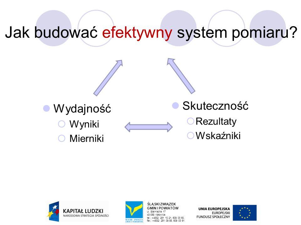 Jak budować efektywny system pomiaru