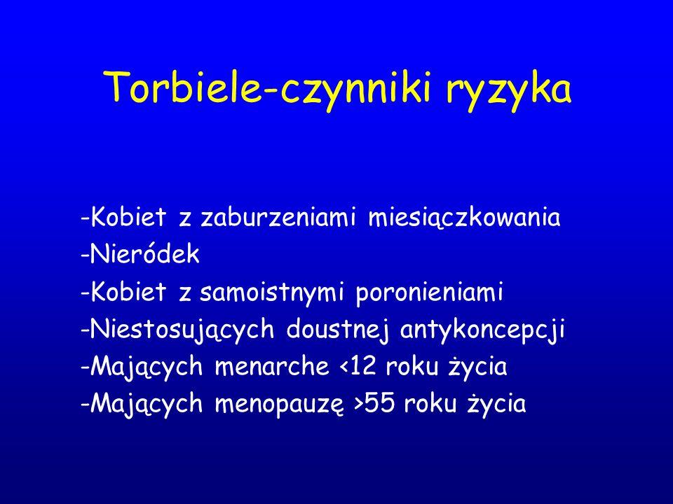 Torbiele-czynniki ryzyka