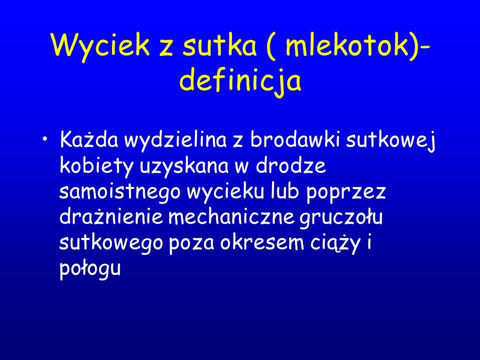 Wyciek z sutka ( mlekotok)- definicja
