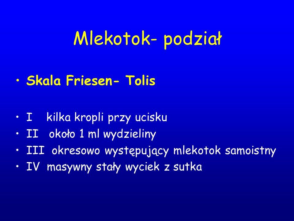 Mlekotok- podział Skala Friesen- Tolis I kilka kropli przy ucisku