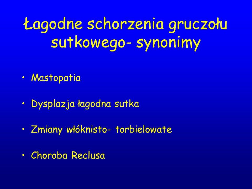 Łagodne schorzenia gruczołu sutkowego- synonimy