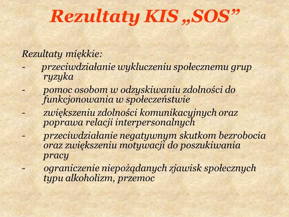 """Rezultaty KIS """"SOS Rezultaty miękkie:"""