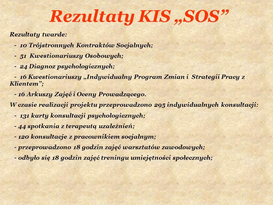 "Rezultaty KIS ""SOS Rezultaty twarde:"