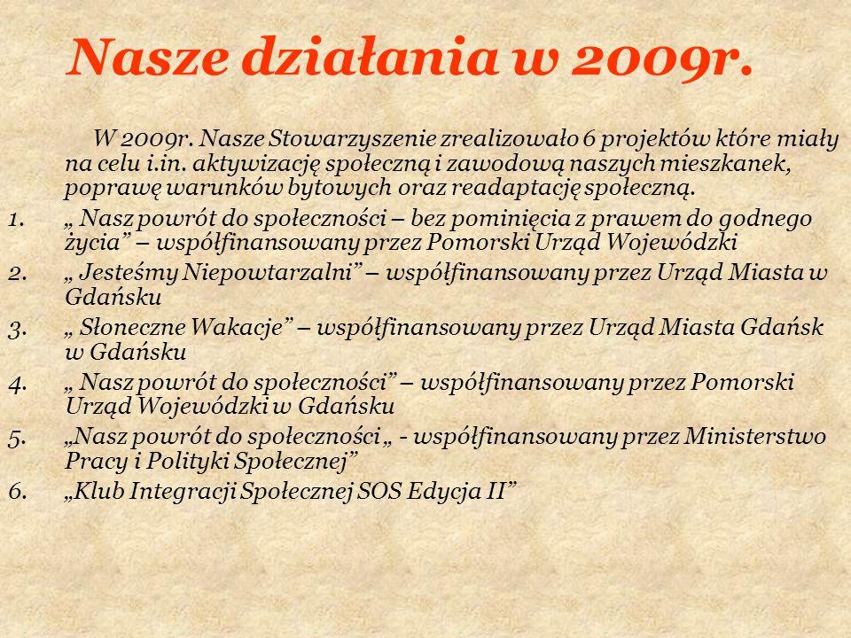 Nasze działania w 2009r.