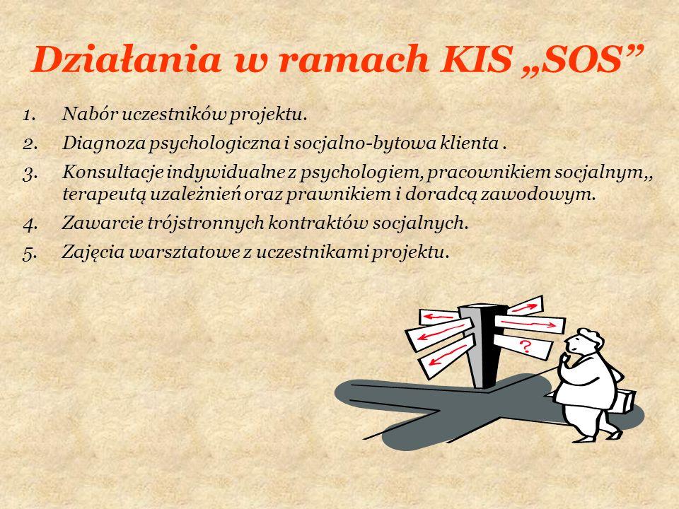 """Działania w ramach KIS """"SOS"""