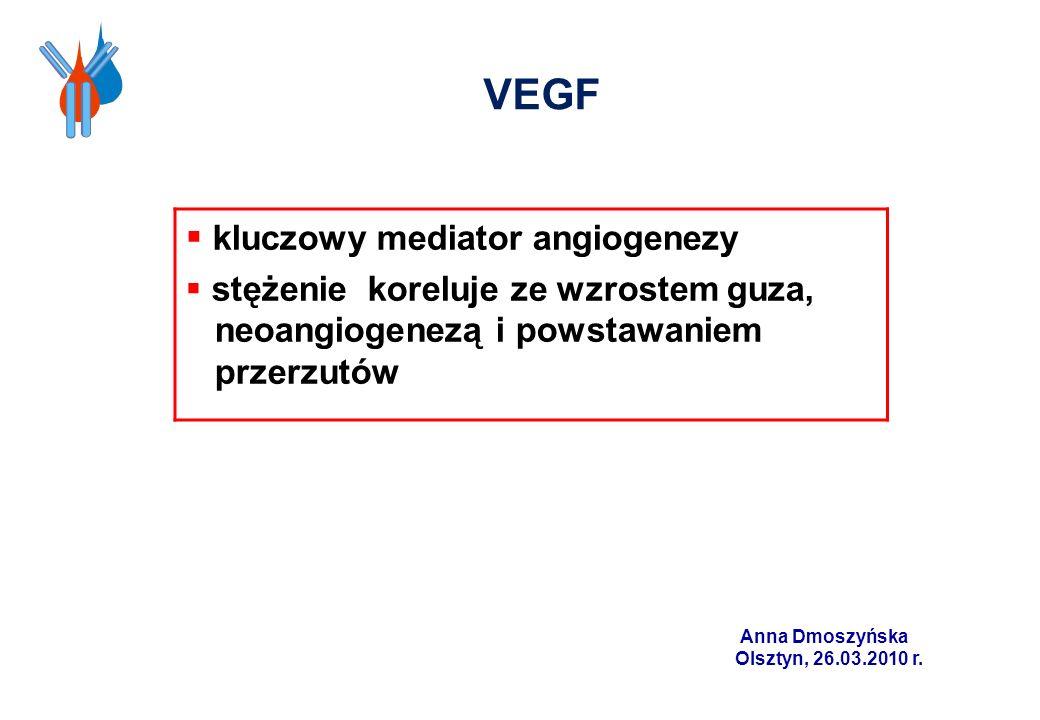 VEGF kluczowy mediator angiogenezy
