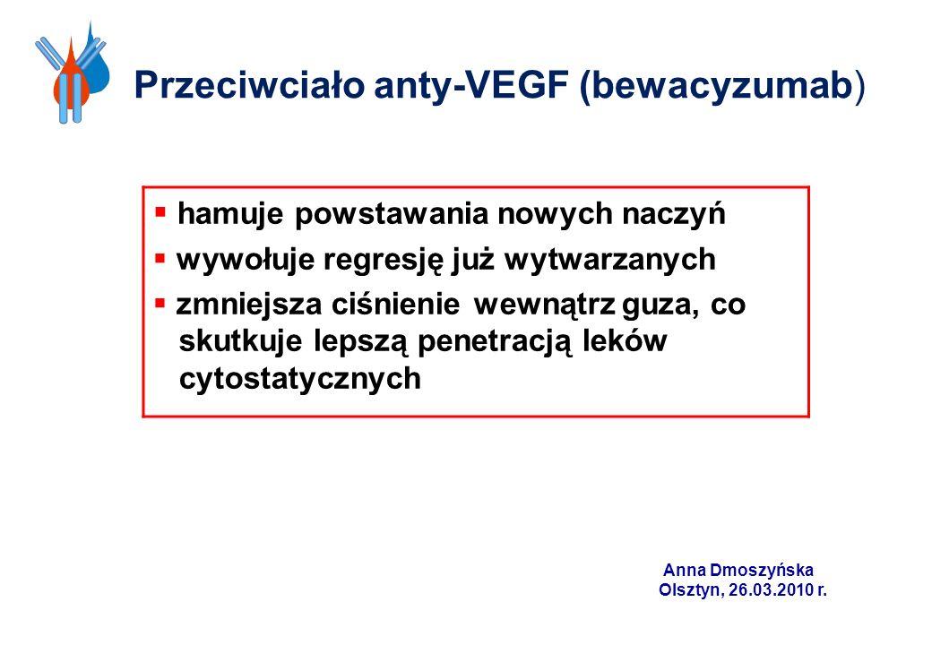 Przeciwciało anty-VEGF (bewacyzumab)