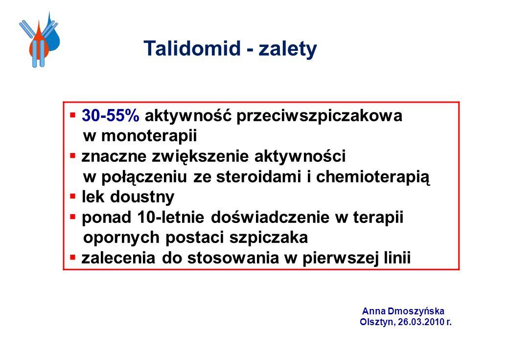 Talidomid - zalety 30-55% aktywność przeciwszpiczakowa w monoterapii