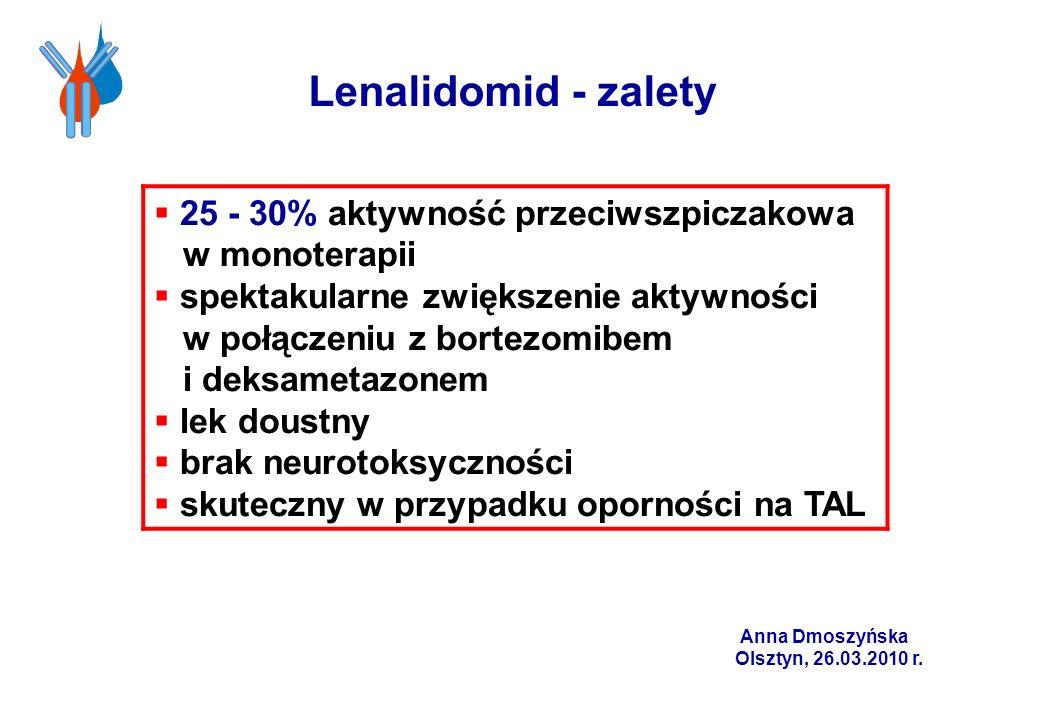 Lenalidomid - zalety 25 - 30% aktywność przeciwszpiczakowa w monoterapii.