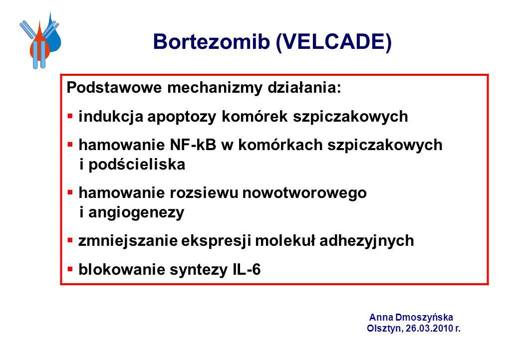Bortezomib (VELCADE) Podstawowe mechanizmy działania: