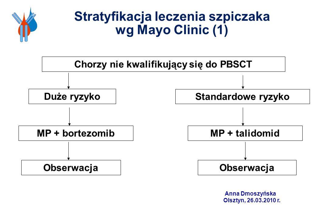 Stratyfikacja leczenia szpiczaka wg Mayo Clinic (1)