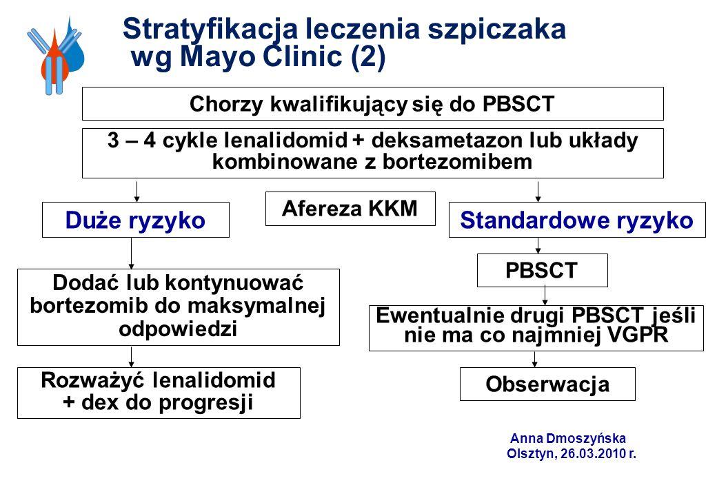 Stratyfikacja leczenia szpiczaka wg Mayo Clinic (2)