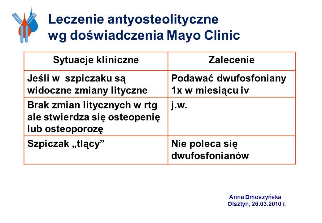 Leczenie antyosteolityczne wg doświadczenia Mayo Clinic