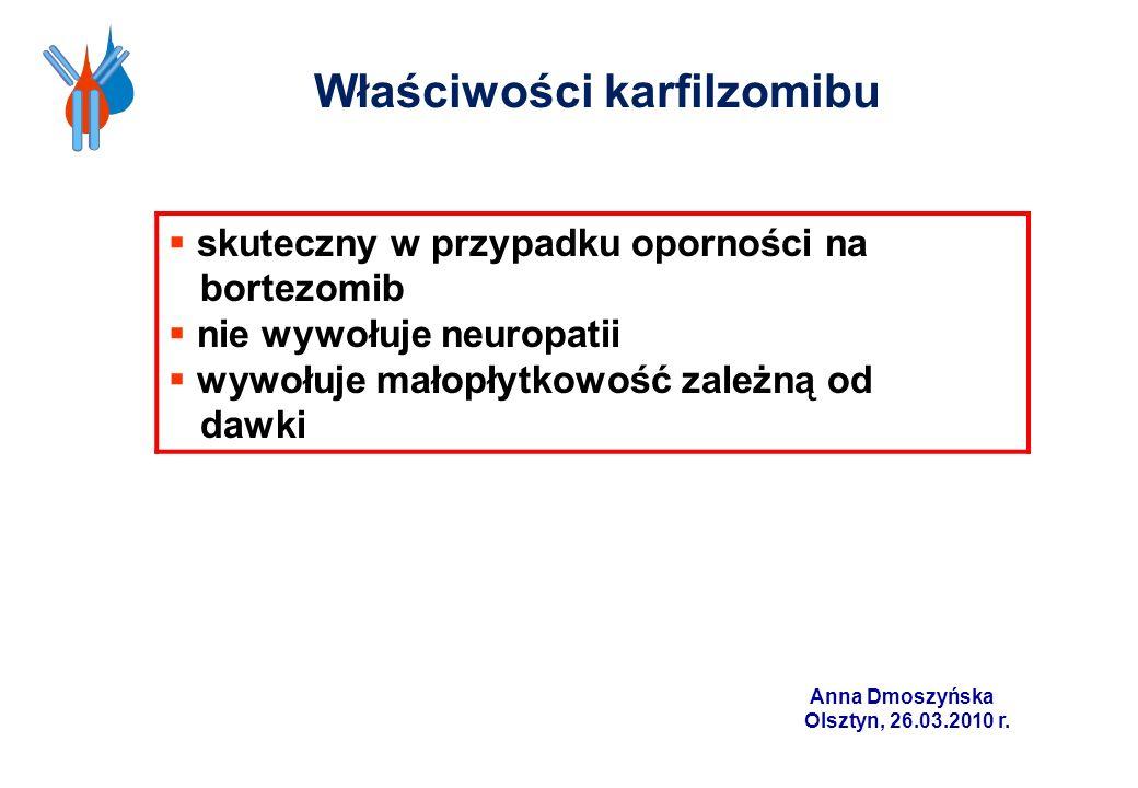 Właściwości karfilzomibu