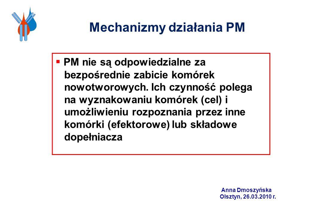 Mechanizmy działania PM