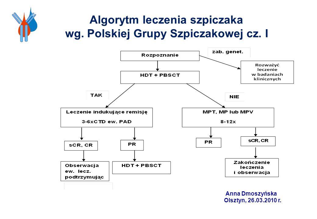 Algorytm leczenia szpiczaka wg. Polskiej Grupy Szpiczakowej cz. I